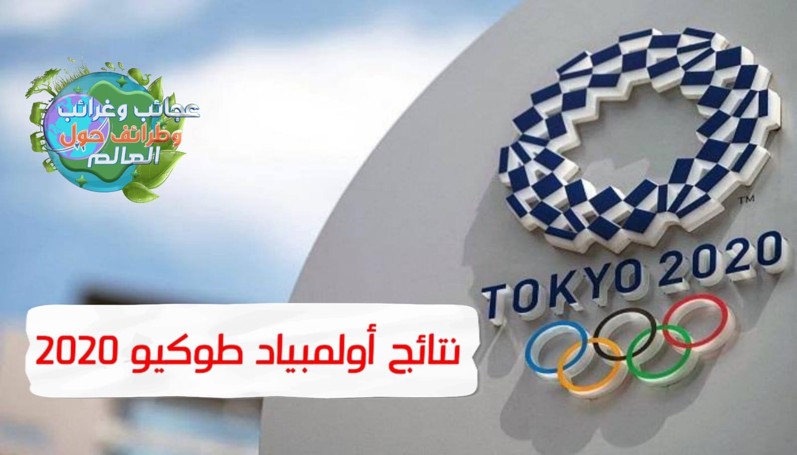 olympic games tokyo 2020,olympic games 2020,olympics,olympics 2021,tokyo 2020,olympics 2021 japan,eurosport olympics,tokyo olympics,olympic games 2021,olympic games 2021 japan,olympic games highlights 2021,tokyo olympics 2020,tokyo olympics 2021,olympic games highlights,olympic games,tokyo,olympics 2020,2020 tokyo olympics,tokyo 2020 venues,tokyo olympics 2020 india,boxing olympic games tokyo 2020,olympic swimming,summer olympics,2020 olympics,tokyo 2020,olympic games tokyo 2020,olympic games 2020,tokyo olympics 2020,tokyo olympics,tokyo,tokyo 2020 venues,tokio 2020,tokyo olympics 2021,olimpiade tokyo 2020,tokyo 2020 olympic games,boxing olympic games tokyo 2020,2020 tokyo olympics opening ceremony,tokyo olympics opening ceremony 2020,2021 tokyo olympics,tokyo live,tokyo games,tokyo japan,olympics 2020,sindhu tokyo,tokyo olympics opening ceremony,mens 100m tokyo,tokyo today day 8 ,طوكيو,اولمبياد طوكيو 2021,طوكيو 2021,olympics 2021,olympic games 2021,olympics 2021 japan,olympic games 2021 japan,olympic games highlights 2021,الألعاب الأولمبية بطوكيو 2021,اولمبياد طوكيو 2021 لكرة القدم رجال,جدول المباريات اولمبياد طوكيو 2021,مواعيد مباريات اولمبياد طوكيو 2021,نتائج مباريات اليوم اولمبياد طوكيو 2021,مصر طوكيو 2021,مباراة البرازيل والمكسيك اولمبياد طوكيو 2021,أولمبياد طوكيو 2021,اولمبياد طوكيو 2020,أولمبياد طوكيو 2021 مباشر,طوكيو 2020,اولمبياد طوكيو 2021,طوكيو,اولمبياد طوكيو 2021 لكرة القدم رجال,جدول المباريات اولمبياد طوكيو 2021,مواعيد مباريات اولمبياد طوكيو 2021,نتائج مباريات اليوم اولمبياد طوكيو 2021,الألعاب الأولمبية بطوكيو 2021,أولمبياد طوكيو,طوكيو 2021,اولمبياد طوكيو,أولمبياد,اولمبياد طوكيو 2020 لكرة القدم رجال,الألعاب الأولمبية,أولمبياد طوكيو 2021,كرة اليد أولمبياد طوكيو 2021,أولمبياد طوكيو 2021 مباشر,مباريات اولمبياد طوكيو,اولمبياد طوكيو 2021 كرة القدم,اللجنة الأولمبية الدولية ,أولمبياد طوكيو,اولمبياد طوكيو,طوكيو,اولمبياد طوكيو 2021,اولمبياد طوكيو 2020,أولمبياد طوكيو 2020,أولمبياد طوكيو 2021,اولمبياد طوكيو ٢٠٢٠,مباريات اولمبياد طوكيو,أولمبياد,اولمبياد طوكيو 2020 